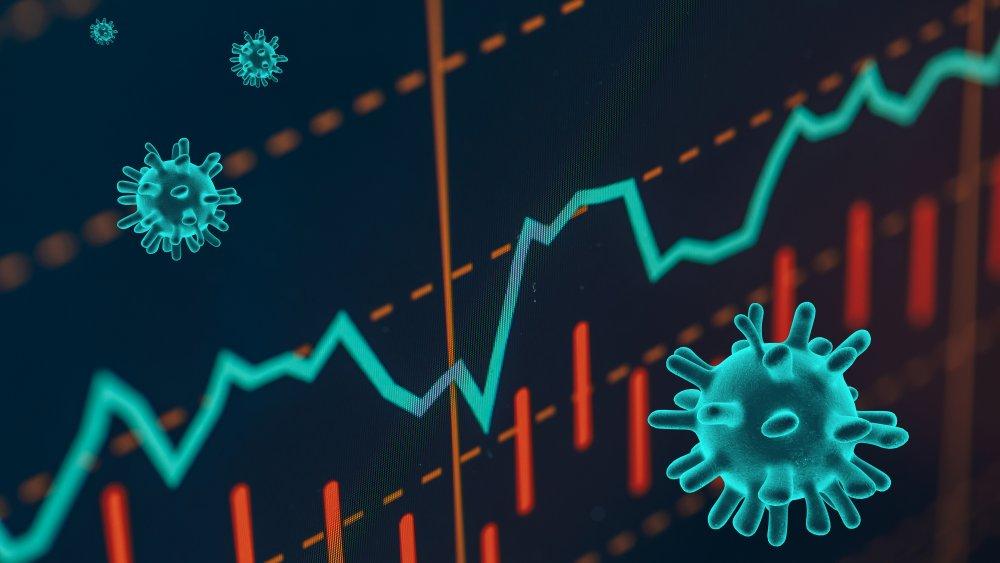 Coronavirus stock market