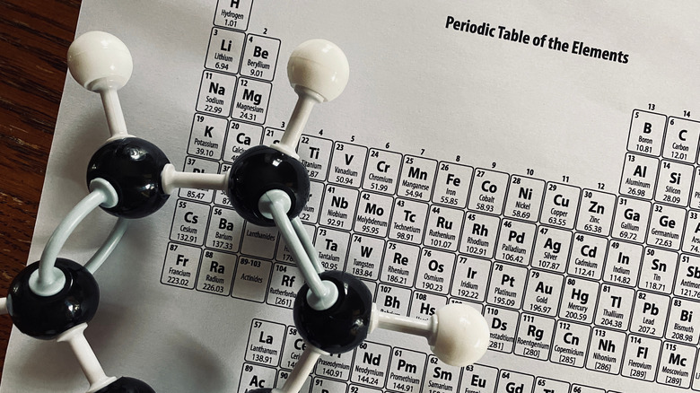 Period Table of Elements