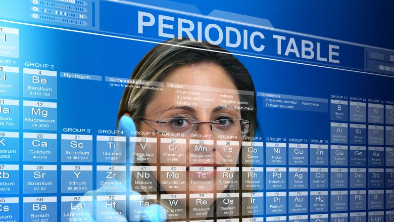 Woman with periodic table